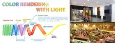 Lighting Design Feature, Pt. 2 - Color Rendering with Light