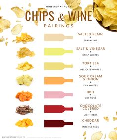 Here's a fun pairing you can do with the chips in your pantry Chips & Wine To be honest, chips are one of my weaknesses. Wine Cheese Pairing, Wine And Cheese Party, Cheese Pairings, Wine Tasting Party, Wine Parties, Wine Pairings, Wine Party Appetizers, Food Pairing, Wine Facts