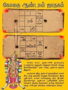 Vedic Mantras, Hindu Mantras, God Prayer, Daily Prayer, Saraswati Idol, Devotional Quotes, India Art, Vedic Astrology, Pooja Rooms