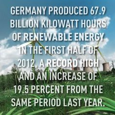 Germany produced 67.9 billion kilowatt hours of renewable energy in the first half of 2012, a record high and an increase of 19.5 percent from the same period last year.