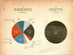 Ramones vs Misfits
