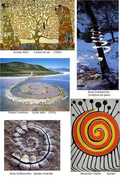 Répertoire graphique spirale