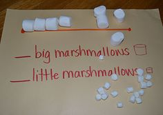 From The Hive: Mm math day -marshmallows and M preschool style