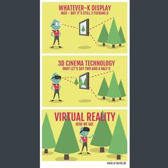 Great little graphic comparing virtual reality to other mediums. #virtualrealityaustralia #virtualreality #VR #oculus #oculusrift #htcvive #htc  #indiedev #unity3d by viewportaustralia - Shop VR at VirtualRealityDen.com