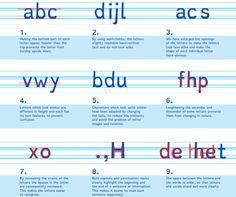 Reading levels fountas and pinnell kindergarten literacy explication du principe appliqu pour chaque lettre de la dyslexiefont pour aider la lecture fandeluxe Choice Image