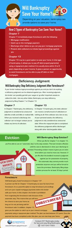 How Bankruptcy works with foreclosure, eviction and deficiency judgment. #bankruptcyfiling #chapter7 #chapter13  Check out our website for more information about Chapter 7 and Chapter 13 Bankruptcy.