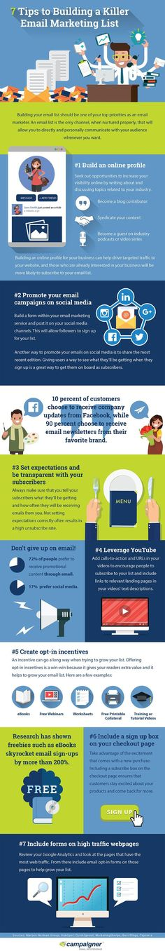 An email list is vital for your marketing strategy, so check out this infographic with seven smart tips for building your list - from promotions on social media to opt-in incentives. Tires of gluing together Your Sales Funnels? Sms Marketing, Marketing Na Internet, Email Marketing Strategy, Marketing Automation, Mobile Marketing, Marketing Tools, Business Marketing, Content Marketing, Online Marketing