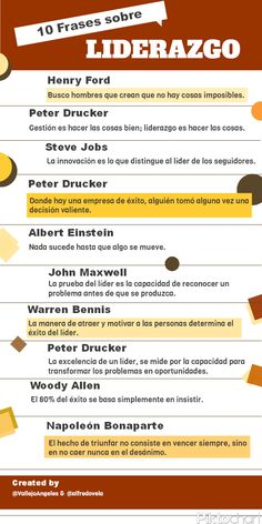 10 Frases célebres sobre Liderazgo #infografia #infographic #citas #quotes Work Quotes, Life Quotes, Motivational Quotes, Inspirational Quotes, Coach Me, Self Improvement, Leader In Me, Secret To Success, Mindfulness Quotes