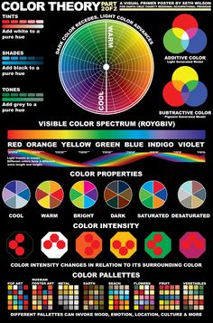 Color theory (2 of 2) infographic