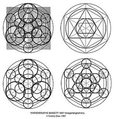 Everything you wanted to know about Sacred Geometry of Crop Circles. How To Draw Sacred Geometry, Sacred Geometry Meanings, Sacred Geometry Patterns, Sacred Geometry Tattoo, Geometry Shape, Geometry Art, Geometric Patterns, Crop Circles, Tattoo Ideas