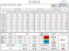 TPC (048770) 알고리즘 기업분석 보고서알고리즘 기업분석 컨설팅 (알기컨)  (구독 OR 친구) ...