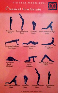 postures and movements :)