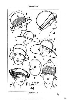 Hat shapes and designs, c. 1920s. #vintage #hats #millinery #1920s