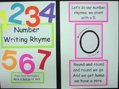 Big book-Number Writing Rhyme (Jack Hartmann)- This great song is on Math in Motion. It really helps with writing their numerals the correct way.