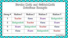 Eureka Math and Guided Math Rotation Example for 4 Groups Eureka Math 4th Grade, Fourth Grade Math, Second Grade Math, Math Lesson Plans, Math Lessons, Math Tips, Math Resources, Math Activities, Math Rotations