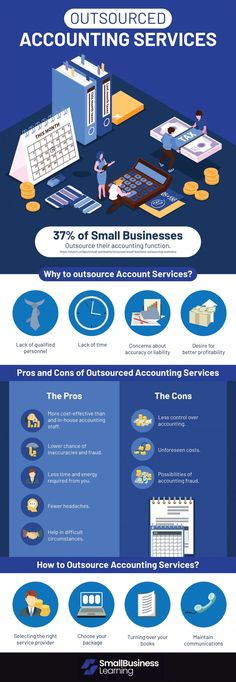 Suppose accounting is not your favorite part of being a business owner. In that case, you may consider hiring a freelancer or CPA firm to help you with your bookkeeping needs. Business Infographics, Accounting Services, Finance, Learning, Studying, Teaching, Economics, Onderwijs