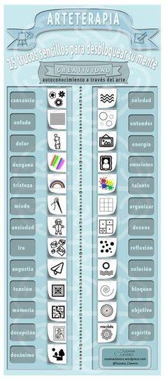 infografia-arteterapia- 25 Trucos sencillos para desbloquear tu mente @Susana_Clavero
