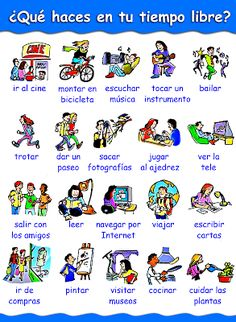 Spanish for kids: What do you do in your free time? #TeachingSpanish #Spanishlearning http://me-encanta-escribir.blogspot.fr/2013/10/el-tiempo-libre-que-sueles-hacer.html?m=1