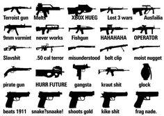 Image at War Thunder Communities Center Military Weapons, Weapons Guns, Guns And Ammo, Military Humour, Gun Humor, War Thunder, Gun Control, Firearms, Hold On
