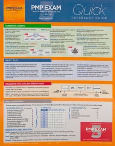 The PMP Exam: Quick Reference Guide, Fifth Edition (Test Prep series)/Andy Crowe PMP PgMP