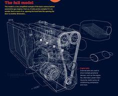 How a Car Engine Works - Animagraffs