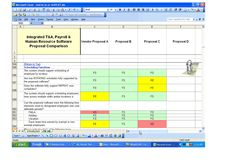 Scheduling Software Evaluation  Rfp Sample Of Questions Taken