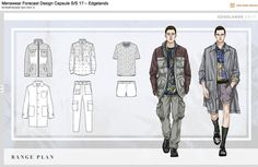 Menswear Designed and direction by : Jason Hall, Volker Ketteniss  Layout and technical drawings by WGSN menswear team  WGSN menswear Illu...