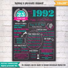 25th Birthday Chalkboard Poster Sign 25 Years Ago Back in