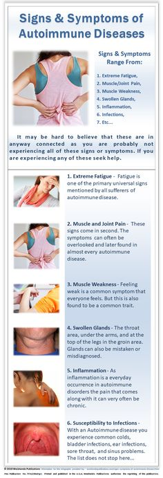 Signs and symptoms of autoimmune diseases range from extreme fatigue to sleep disturbances. It may be hard to pinpoint them all but this page will go over some of the most common symptoms. Knee Arthritis, Rheumatoid Arthritis Symptoms, Types Of Arthritis, Fibromyalgia, Thyroid Symptoms, Chronic Fatigue Symptoms, Chronic Fatigue Syndrome, Muscle Fatigue, Muscle Pain