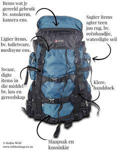 Gaan jy op 'n staptoer? Raad: Pak jou rugsak so! Hiking, Teen, Backpacks, Bags, Walks, Handbags, Backpack, Trekking, Hill Walking