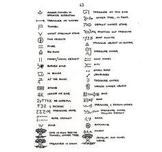 Yamashita Gold Treasure Map: Yamashita Treasure Code And Symbols – cars Signs And Symbols Meaning, Map Symbols, Symbols And Meanings, Treasure Maps For Kids, Dot Symbol, Cave Images, Japanese Symbol, Japanese Kanji, Sign Language Words