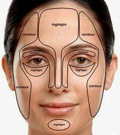 The 'slimming' makeup diagram.