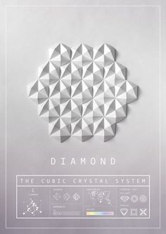 Gemstone posters by Cathrine Kirkerud, via Behance