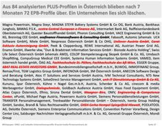 12 von 84 österreichischen #XING Keyaccounts haben zwischen 06/2013 - 01/2014 die Verträge zum @kununu #EmployerBranding #Unternehmensprofil auslaufen lassen. http://www.networkfinder.cc/xing-vs-linkedin/neue-kununu-benutzer-oberflaeche-was-hat-sich-bei-den-xing-kunden-getan/