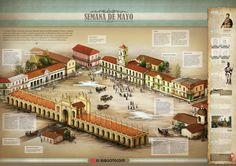 Plaza de Mayo en 1810 Alice In Wonderland, Infographic, Spanish, Education, School, Bs As, Narrative Writing, Class Schedule, Spanish Language