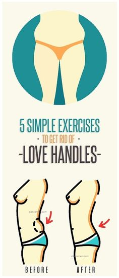 Love handles is a sign that there is visceral fat. An excessive amount of visceral fat causes changes in your body like high