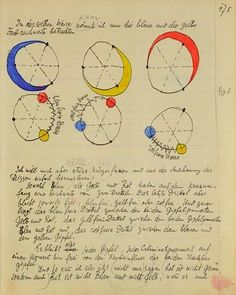 Paul Klee, Appunti, circa 1922, (Scuola del Bauhaus).