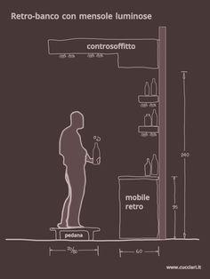 Retro macchina caffè - misure per costruire banco bar