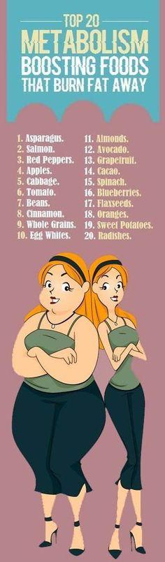 20 Metabolism Boosting Foods That Burn fat Away.