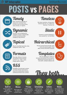 Social media infographic and charts Beginning With WordPress: First Steps With Your New Website Infographic Description A Comparison of Posts and Pages Marketing Tools, Content Marketing, Online Marketing, Social Media Marketing, Affiliate Marketing, Digital Marketing, Technology Posters, Digital Technology, Software Libre