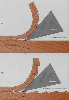 bench build, woodworking projects free woodworking plans, fine woodworking magazine index. Awesome Woodworking Ideas, Woodworking Patterns, Woodworking Techniques, Woodworking Projects Diy, Woodworking Jigs, Woodworking Furniture, Carpentry, Wood Projects, Kid Furniture