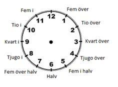 Klockan (Skolår 3, Tid & datum) – Matteboken