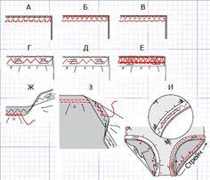 как шить купальники для художественной гимнастики - Поиск в Google