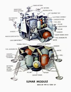 The Lunar Module was an iconic spacecraft which carried two-man crews to and from the Moon's surface during NASA's Apollo Program of the and Along with the Saturn […] Apollo Space Program, Nasa Space Program, Lunar Lander, Apollo Missions, Moon Missions, Neil Armstrong, Space Race, Man On The Moon, Space And Astronomy