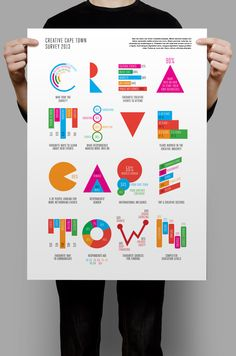 "designgap: "" Creative Cape Town 2013 Infographic. Designed by Ivan Colic. """
