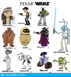 PIxar/Star Wars mashup because Disney acquires LucasFilm Star Wars Holonet, Star Wars Meme, Disney Star Wars, Disney Pixar, Disney Movies, Pixar Movies, Nemo, Disney Crossovers, Sith