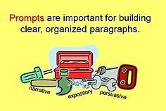 Understanding Prompts~ Animated PowerPoint introduces the three (3) types of writing: expository, narrative, and persuasive. Students learn key words that signal each type of writing. Knowing what the prompt requires makes it easy to start writing! Several companion products also available.