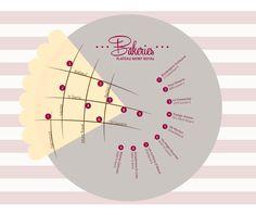 #Plateau de #Montreal Bakeries