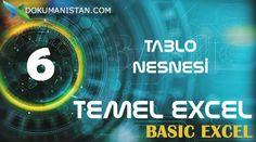 Excel'de Tablo Nesnesi ile formüllerdeki kolaylık gibi birçok alanda kolaylıklar sunmaktadır. Formülleri tek tek yazmak yerine sütunlar arası formül gibi.