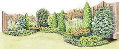 privacy fence garden border plan (Garden Gate Magazine) Privacy Fence Landscaping, Backyard Privacy, Backyard Fences, Garden Fencing, Lawn And Garden, Backyard Landscaping, Diy Fence, Privacy Shrubs, Corner Landscaping Ideas